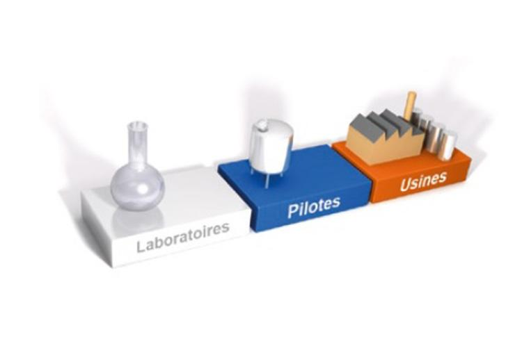 Laboratoires - Pilotes - Usines